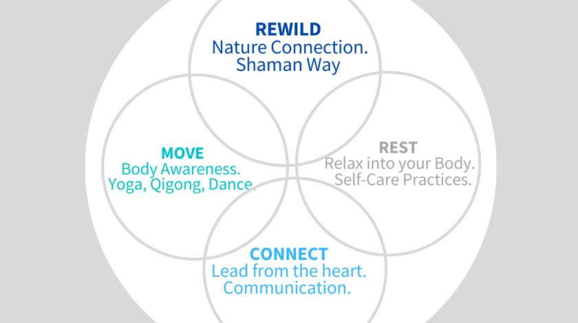 REWILD . MOVE . REST . CONNECT